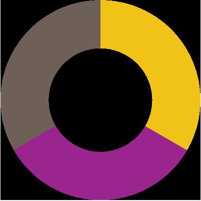 PRISMA logo bug